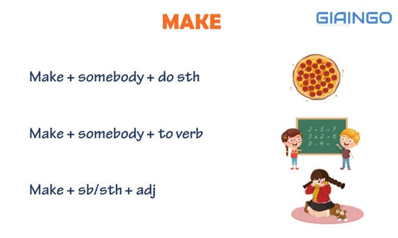 Make sense được dùng trong trường hợp nào?
