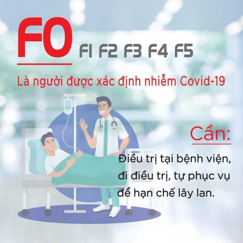 F0 là gì?