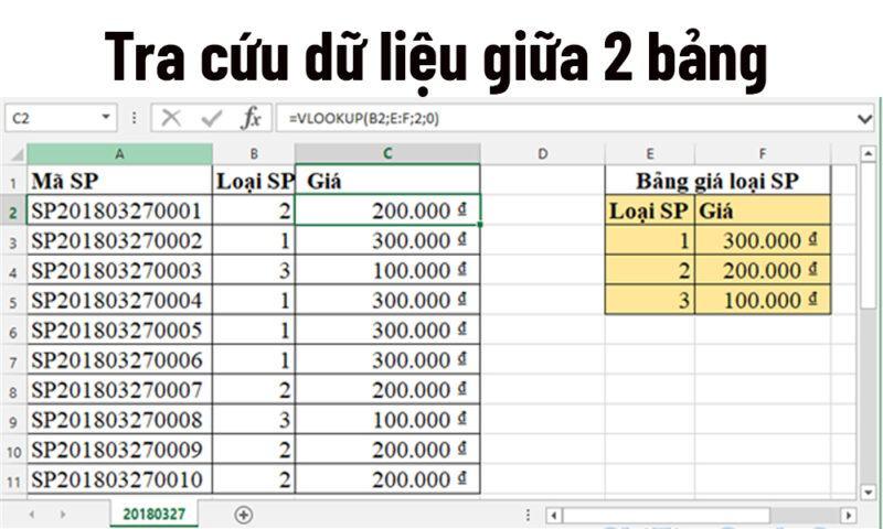 Ví dụ về hàm vlookup trong Excel