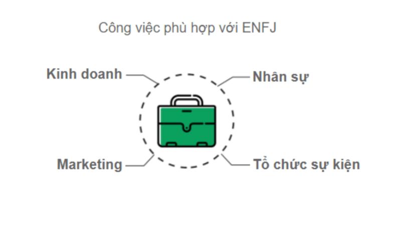 ENFJ là gì?