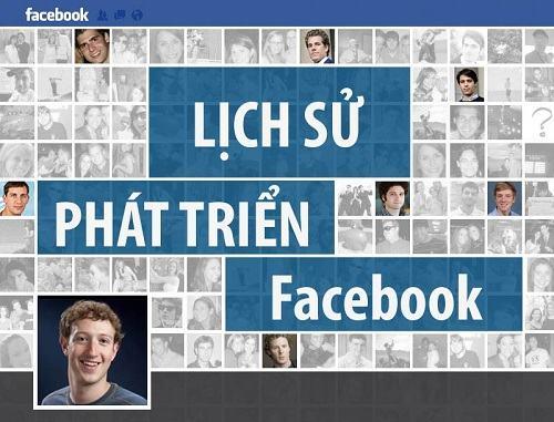 Facebook ra đời năm nào?