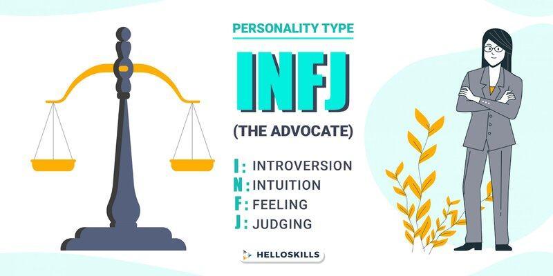 INFJ là gì