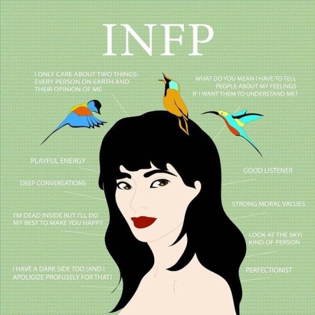 INFP là gì?