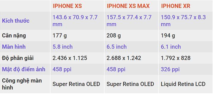 Kích thước điện thoại IPhone X