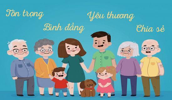 Ngày Gia đình Việt Nam là ngày nào
