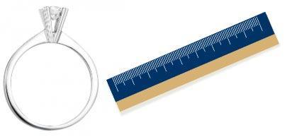 Cách đo size nhẫn