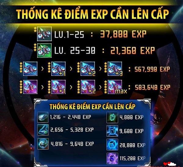 EXP là gì?