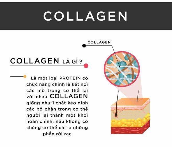 Uống collagen lúc nào tốt nhất
