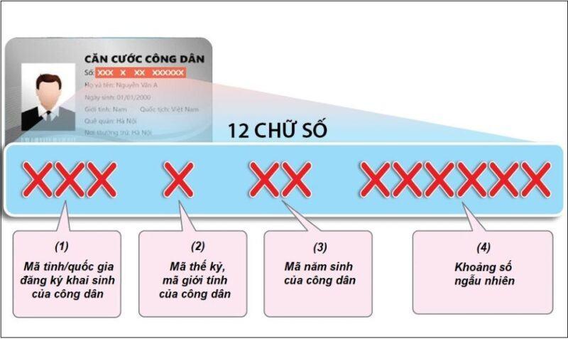Ý nghĩa số CCCD