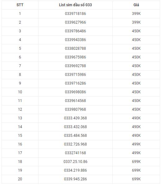 Danh sách SIM đẹp đầu số 033 Lộc Phát