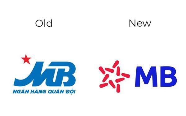 MBBank là ngân hàng gì