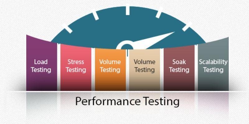 Performance là gì?