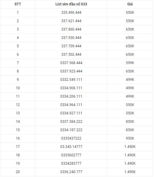 Danh sách SIM Tam Hoa đầu số 033