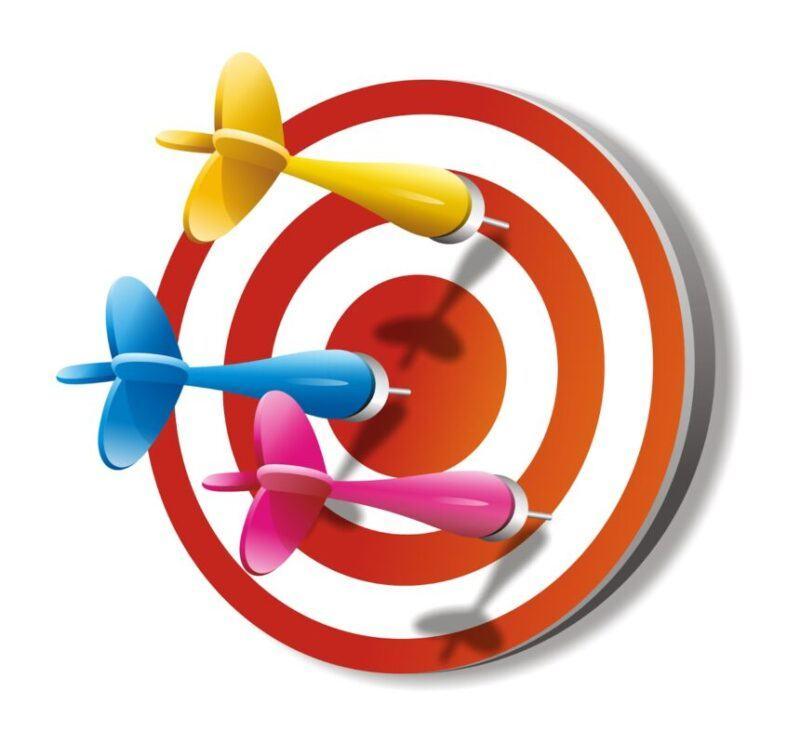 Target là gì?