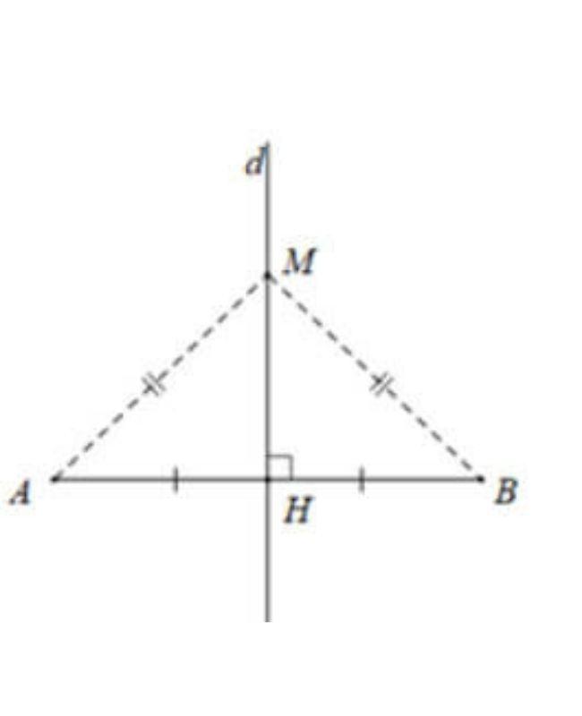 Tính chất đường trung trực của một đoạn thẳng