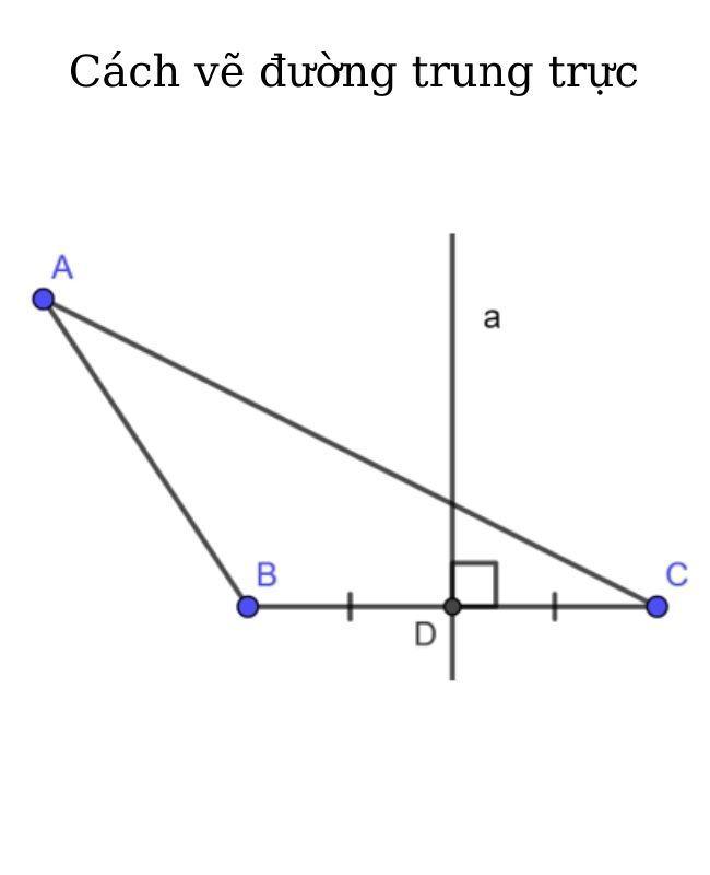 Tính chất đường trung trực của một đoạn thẳng?