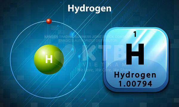 Tính chất hóa học của hidro?