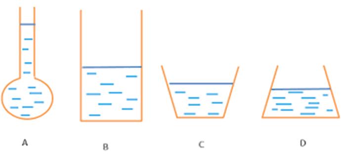 Áp suất chất lỏng là gì?