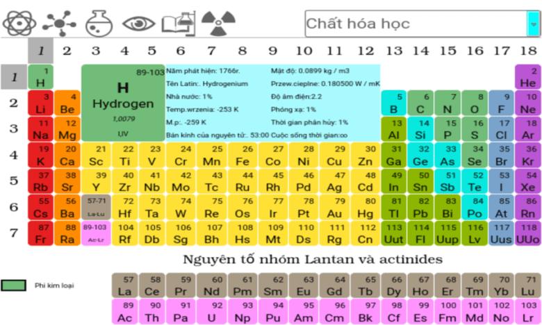 Tính chất hóa học của kim loại