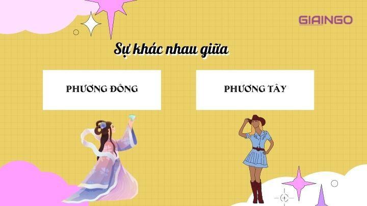https://giaingo.info/su-khac-nhau-giua-phuong-dong-va-phuong-tay/