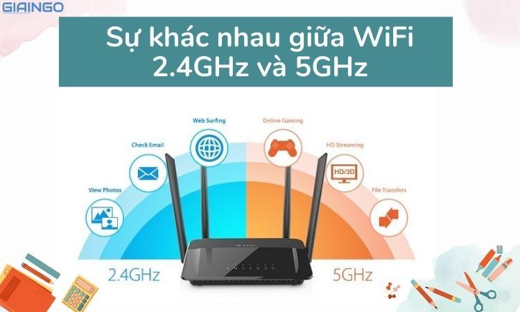 https://giaingo.info/su-khac-nhau-giua-wifi-24ghz-va-5ghz/