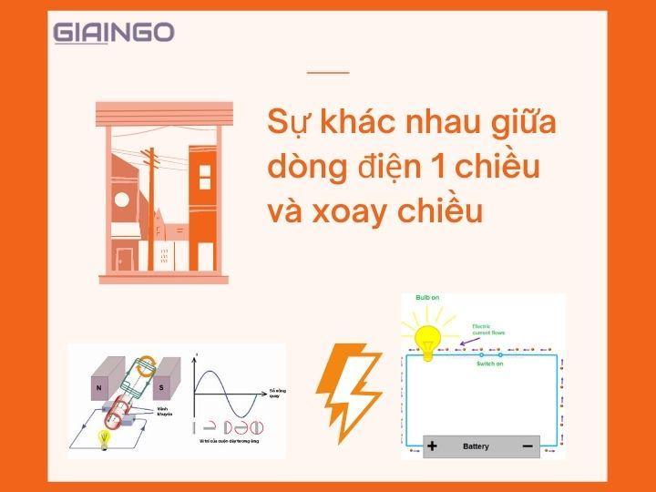 https://giaingo.info/su-khac-nhau-giua-dong-dien-1-chieu-va-xoay-chieu/